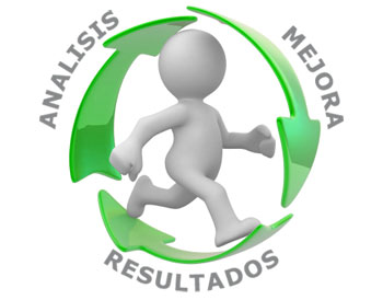 optimizacion-de-procesos